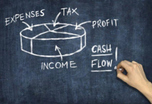 Real Business Short-Term Finance Options